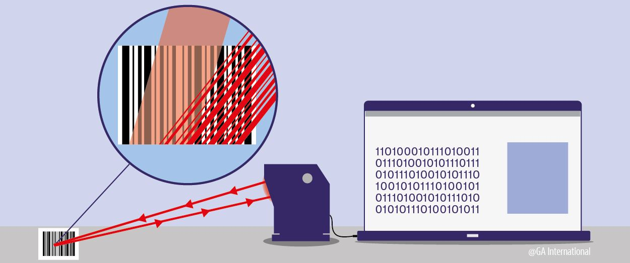 0003 - How Barcode Scanners Work