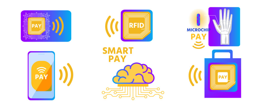 History of RFID